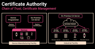 New_PROMO_G2CertificateAuthority.png